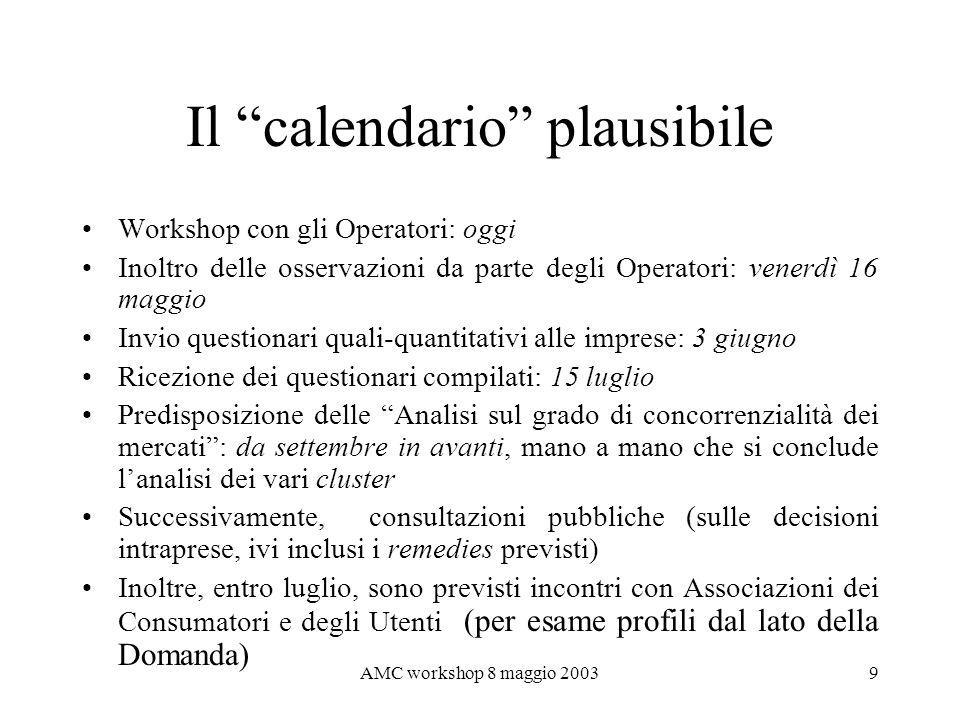 Il calendario plausibile
