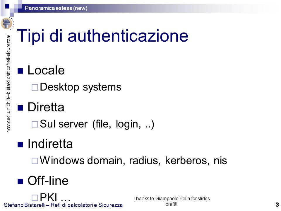 Tipi di authenticazione
