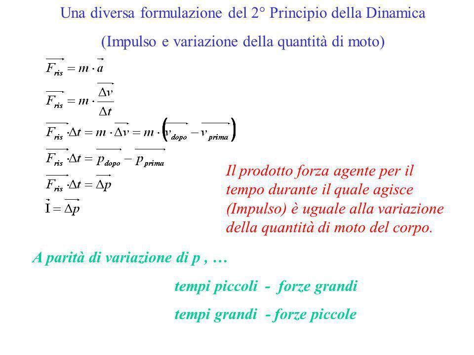 Una diversa formulazione del 2° Principio della Dinamica