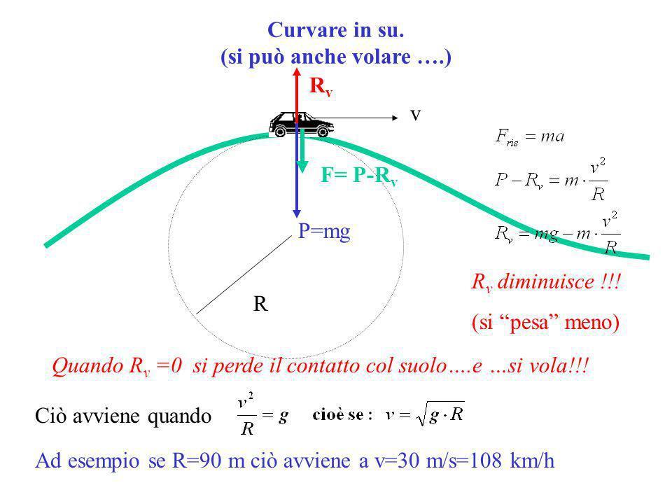 Curvare in su.(si può anche volare ….) v. Rv. R. F= P-Rv. P=mg. Rv diminuisce !!! (si pesa meno)