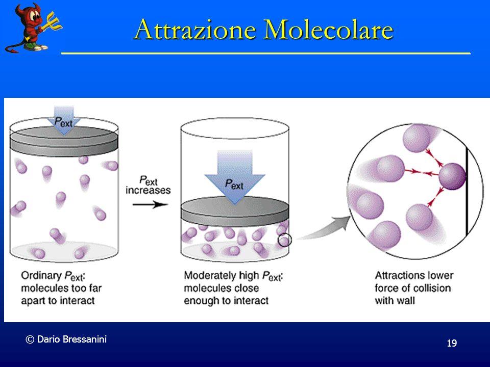 Attrazione Molecolare