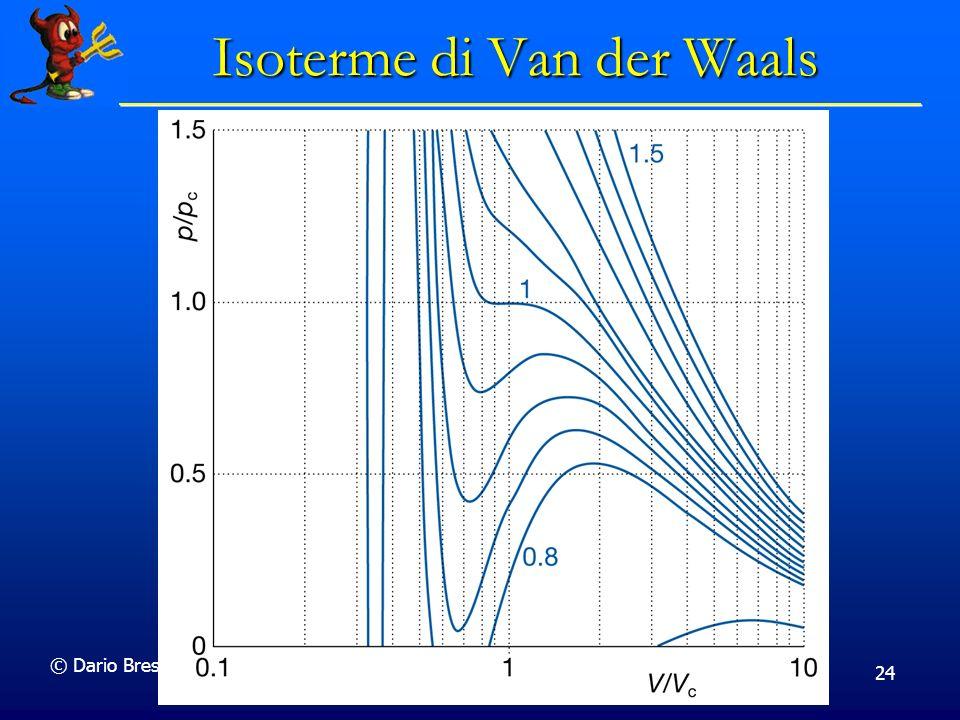 Isoterme di Van der Waals