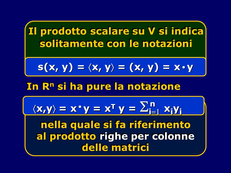 Il prodotto scalare su V si indica solitamente con le notazioni