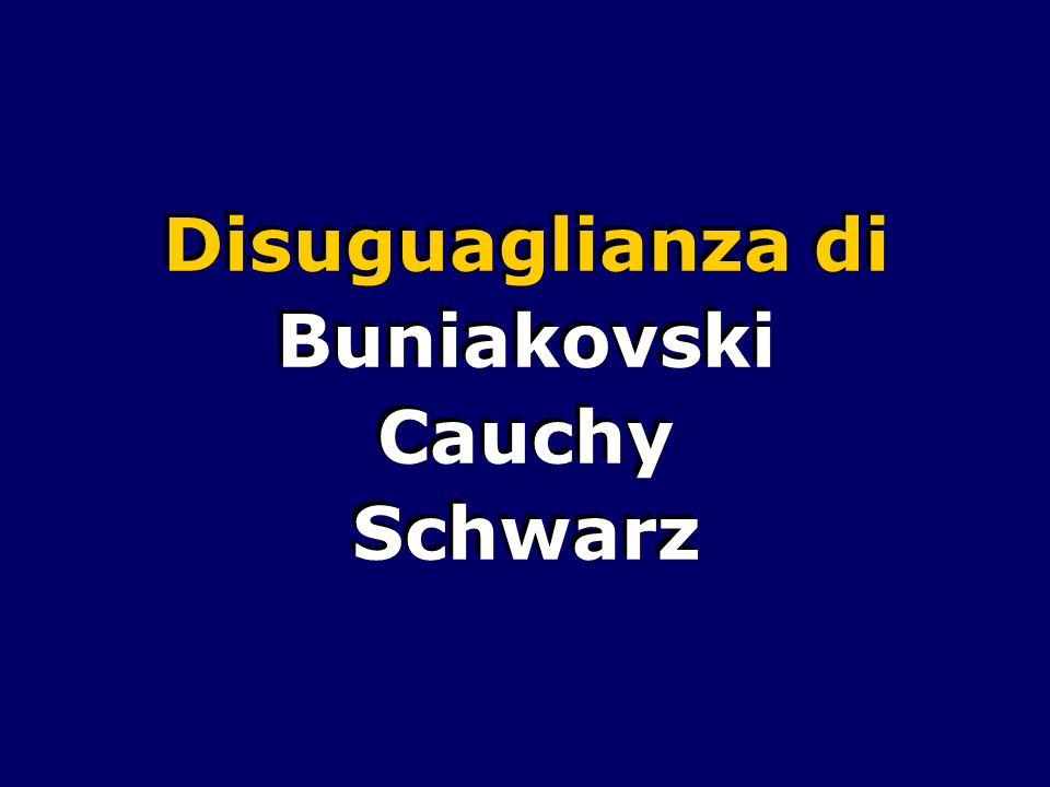 Disuguaglianza di Buniakovski Cauchy Schwarz