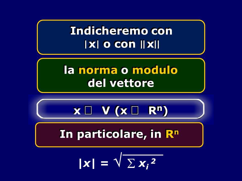 Indicheremo con x o con x la norma o modulo del vettore