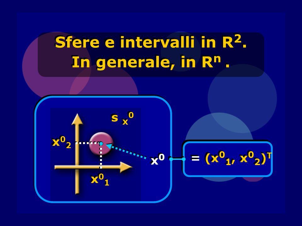Sfere e intervalli in R2. In generale, in Rn .