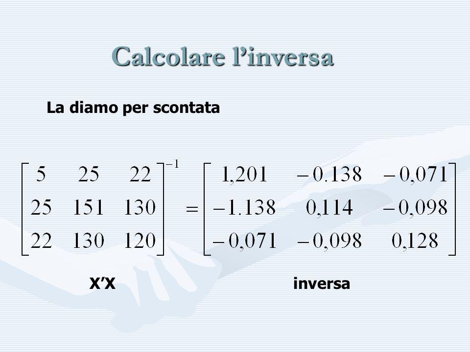 Calcolare l'inversa La diamo per scontata X'X inversa