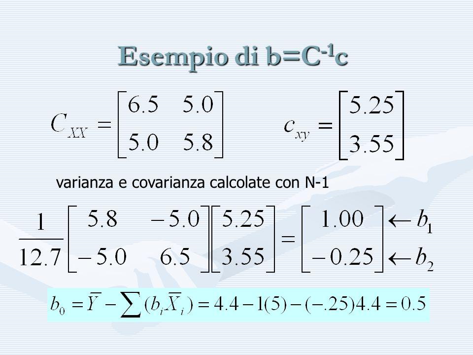 Esempio di b=C-1c varianza e covarianza calcolate con N-1