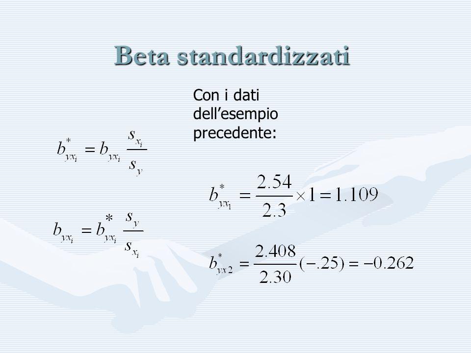 Beta standardizzati Con i dati dell'esempio precedente:
