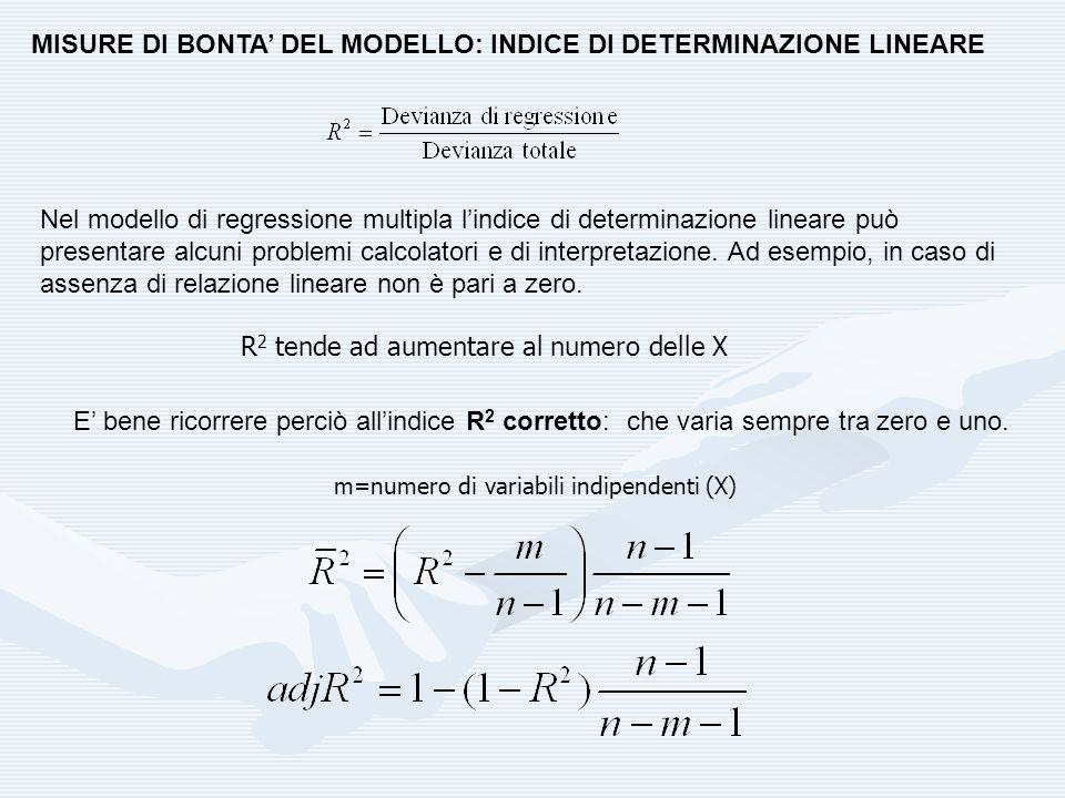 MISURE DI BONTA' DEL MODELLO: INDICE DI DETERMINAZIONE LINEARE