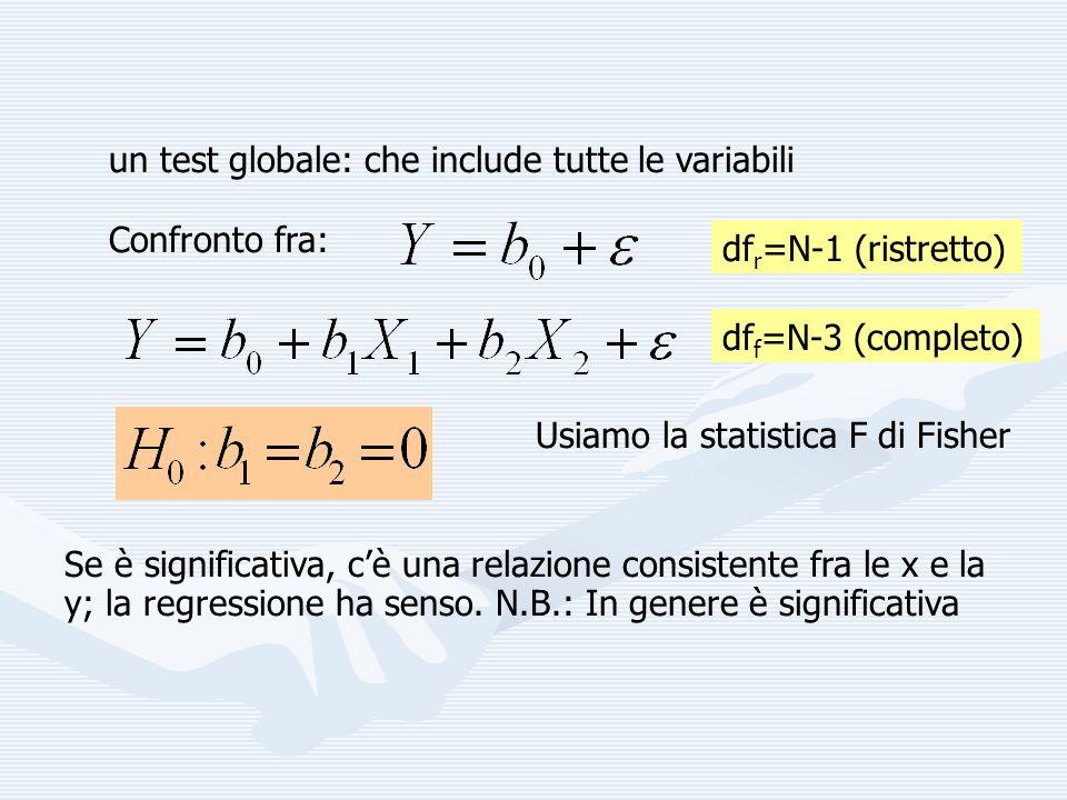 un test globale: che include tutte le variabili