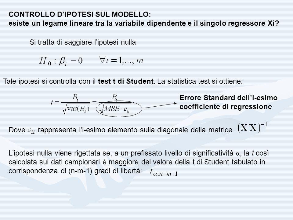 CONTROLLO D'IPOTESI SUL MODELLO: