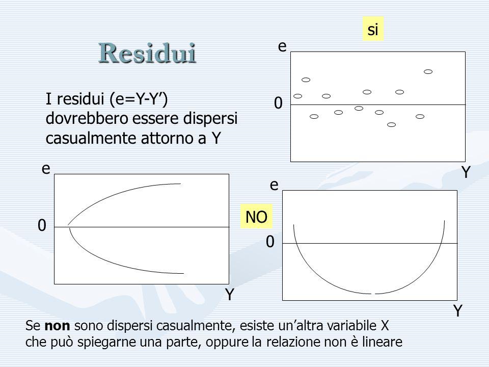 si Residui. e. Y. I residui (e=Y-Y') dovrebbero essere dispersi casualmente attorno a Y. e. Y.