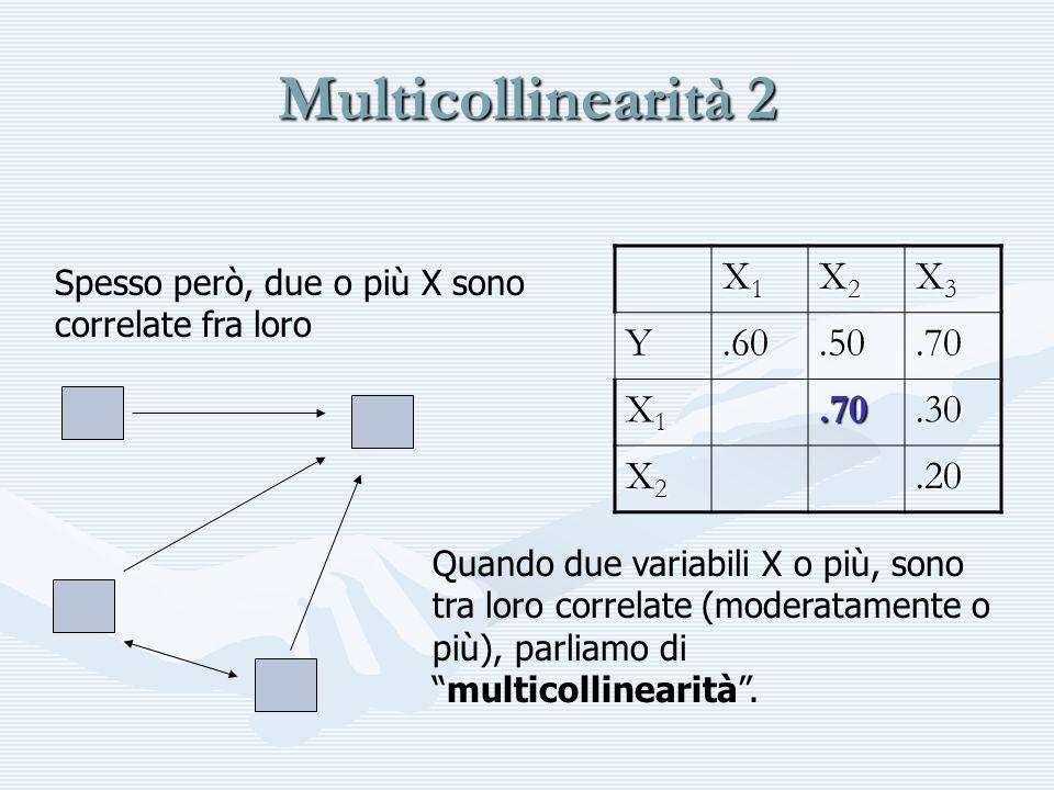Multicollinearità 2 X1 X2 X3 Y .60 .50 .70 .30 .20