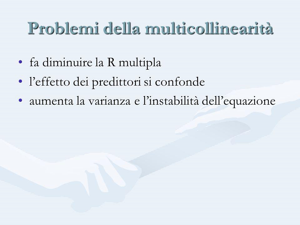 Problemi della multicollinearità