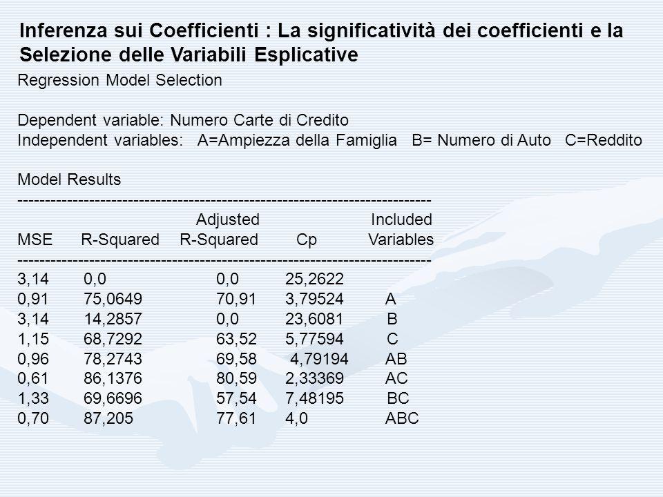 Inferenza sui Coefficienti : La significatività dei coefficienti e la Selezione delle Variabili Esplicative