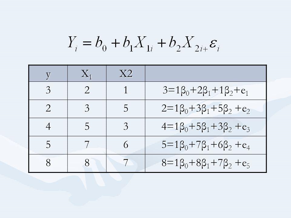 y X1. X2. 3. 2. 1. 3=1β0+2β1+1β2+e1. 5. 2=1β0+3β1+5β2 +e2. 4. 4=1β0+5β1+3β2 +e3. 7. 6. 5=1β0+7β1+6β2 +e4.