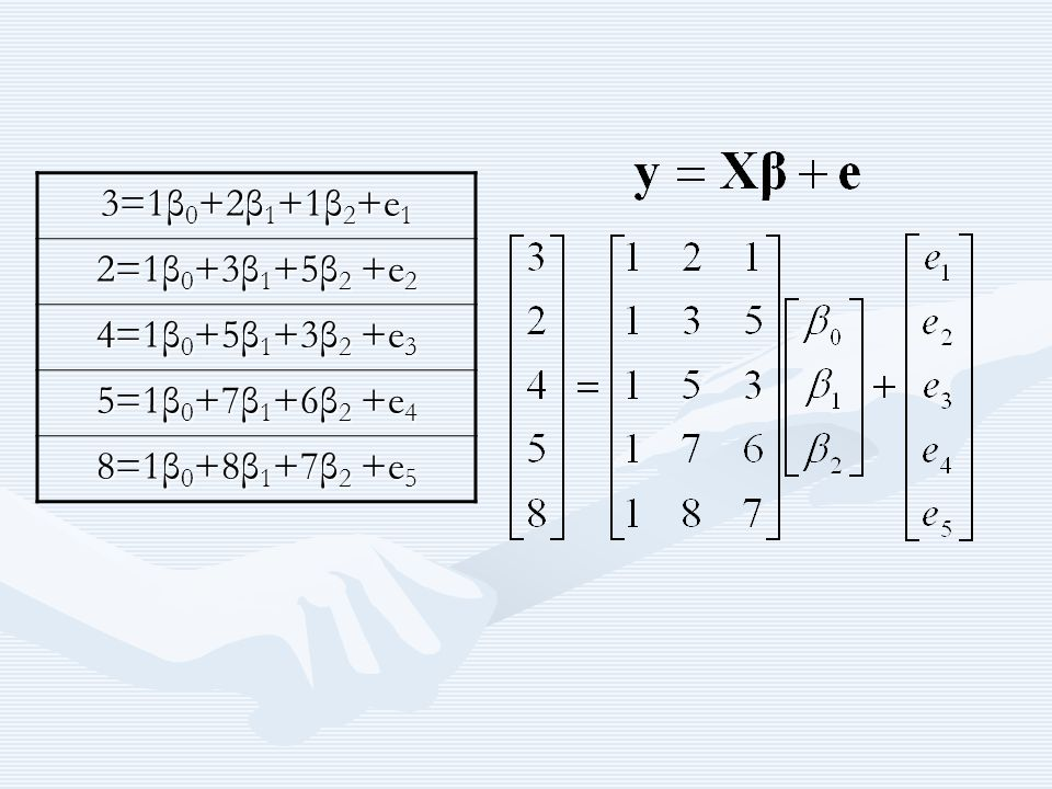 3=1β0+2β1+1β2+e1 2=1β0+3β1+5β2 +e2 4=1β0+5β1+3β2 +e3 5=1β0+7β1+6β2 +e4 8=1β0+8β1+7β2 +e5