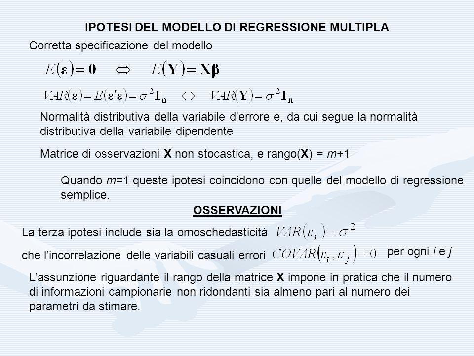 IPOTESI DEL MODELLO DI REGRESSIONE MULTIPLA