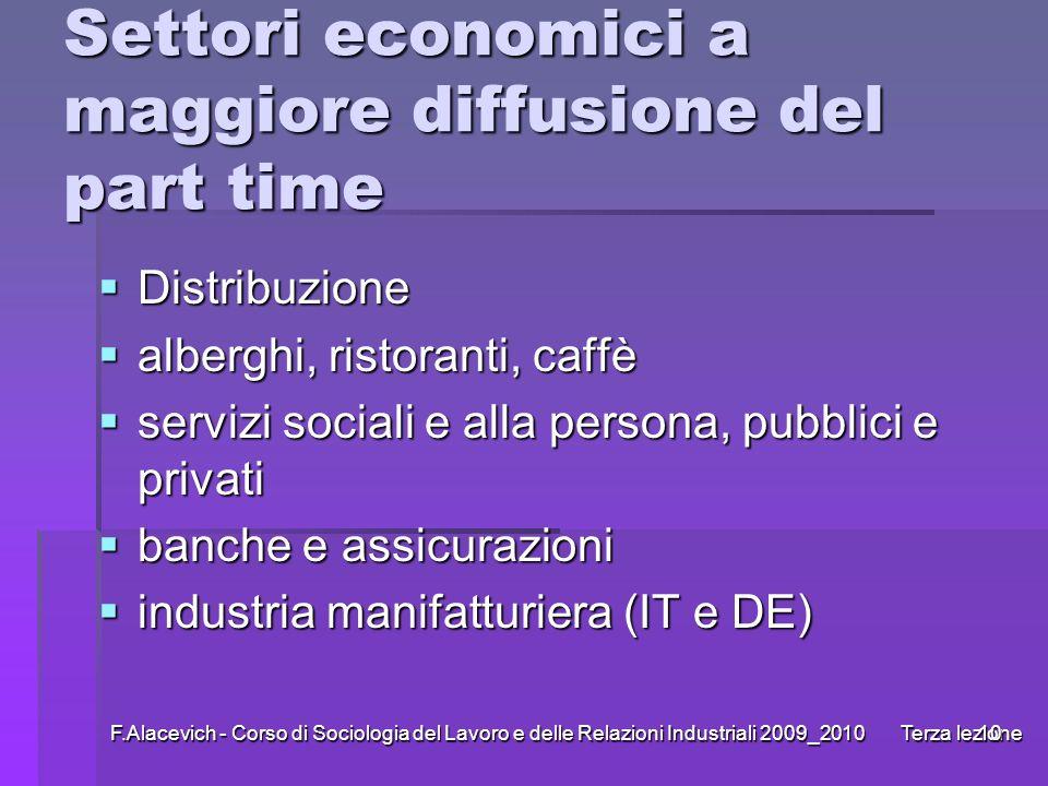 Settori economici a maggiore diffusione del part time