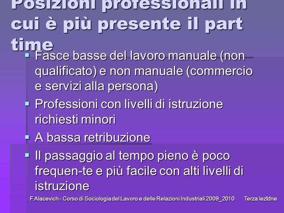 Posizioni professionali in cui è più presente il part time