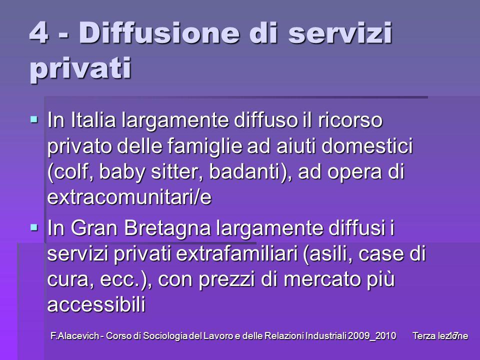 4 - Diffusione di servizi privati