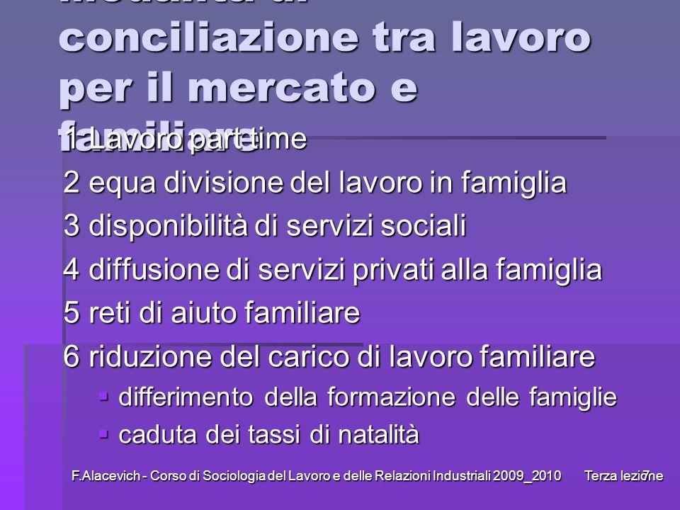 Modalità di conciliazione tra lavoro per il mercato e familiare