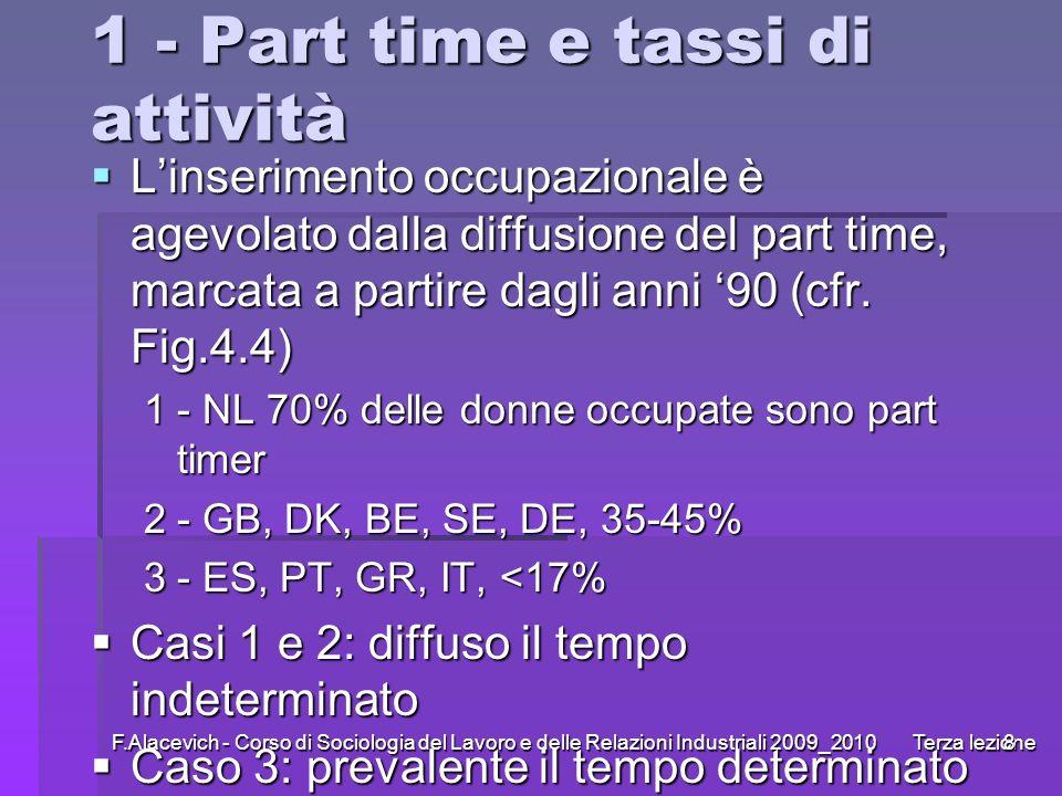 1 - Part time e tassi di attività
