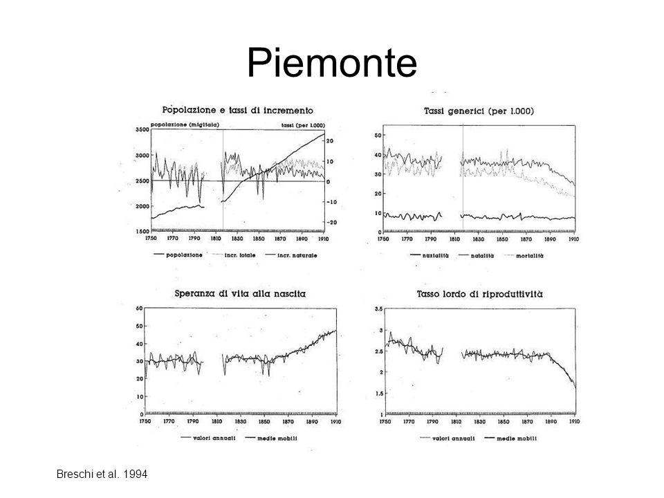 Piemonte Breschi et al. 1994