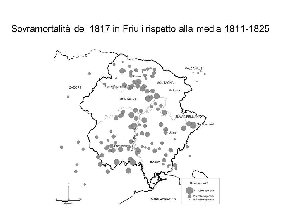 Sovramortalità del 1817 in Friuli rispetto alla media 1811-1825