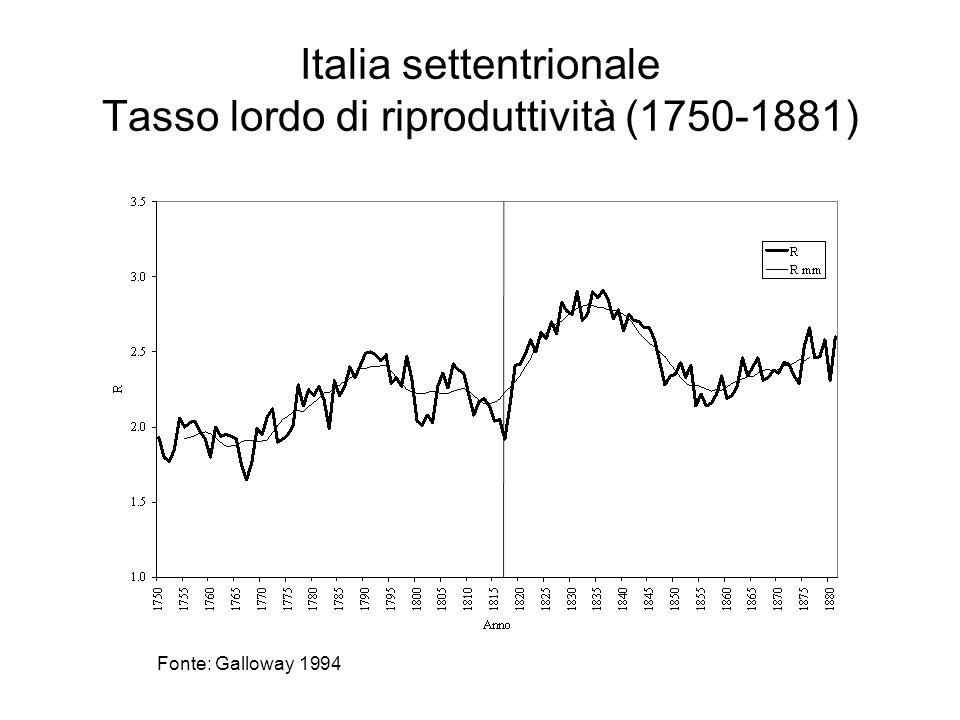 Italia settentrionale Tasso lordo di riproduttività (1750-1881)