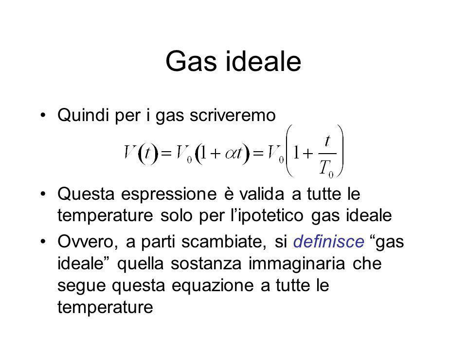 Gas ideale Quindi per i gas scriveremo