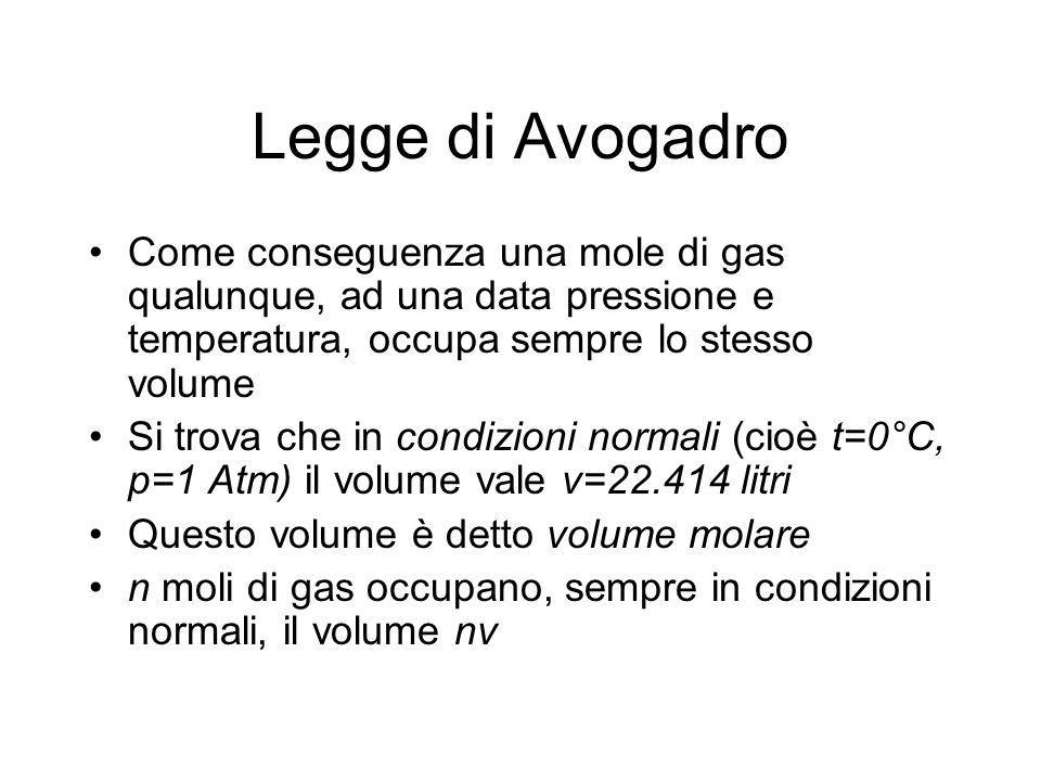 Legge di Avogadro Come conseguenza una mole di gas qualunque, ad una data pressione e temperatura, occupa sempre lo stesso volume.