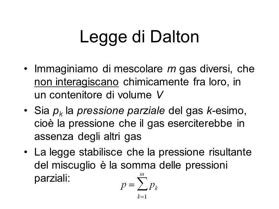 Legge di Dalton Immaginiamo di mescolare m gas diversi, che non interagiscano chimicamente fra loro, in un contenitore di volume V.