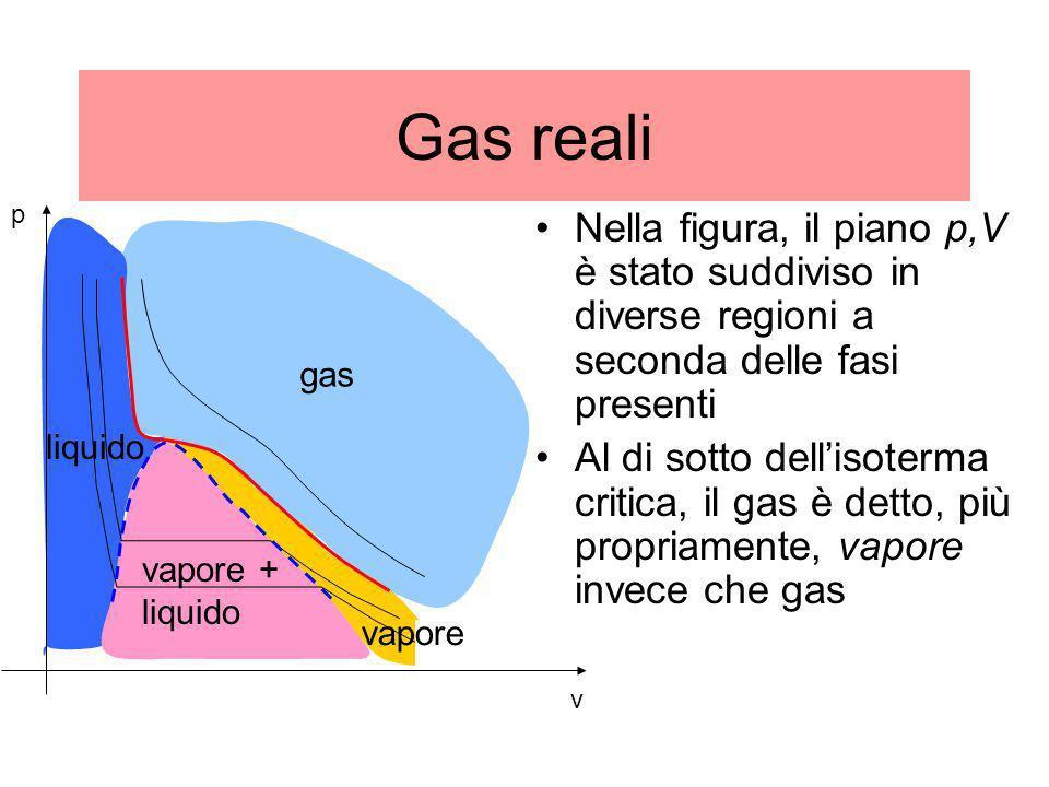 Gas reali v. p. gas. vapore. vapore + liquido. Nella figura, il piano p,V è stato suddiviso in diverse regioni a seconda delle fasi presenti.