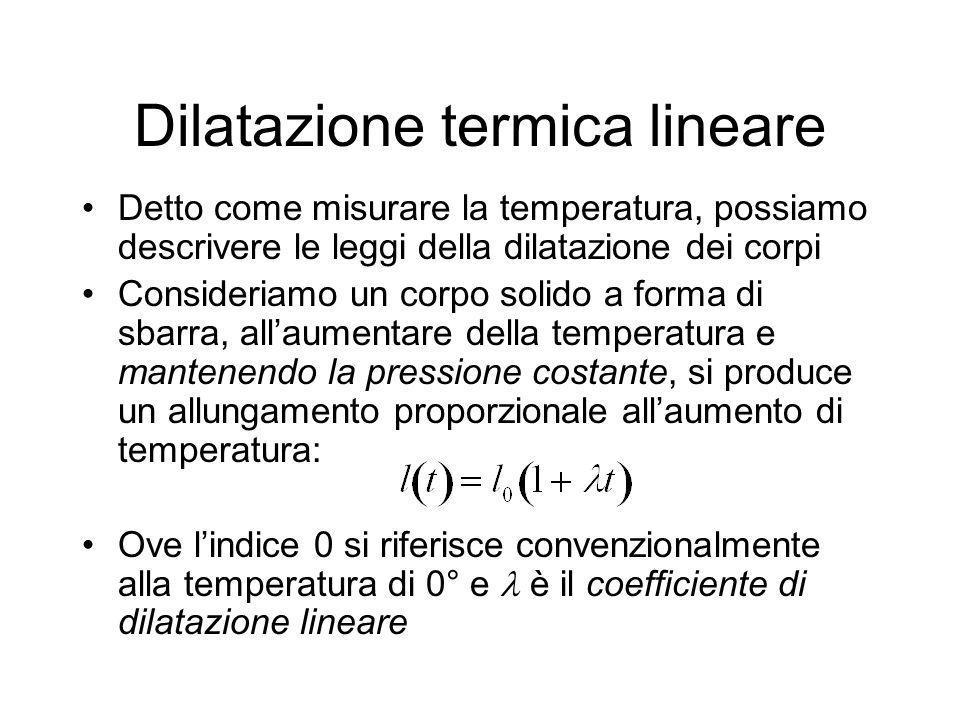 Dilatazione termica lineare
