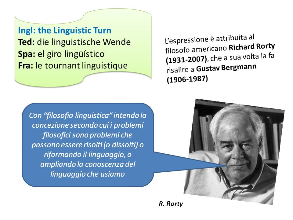 Ingl: the Linguistic Turn Ted: die linguistische Wende