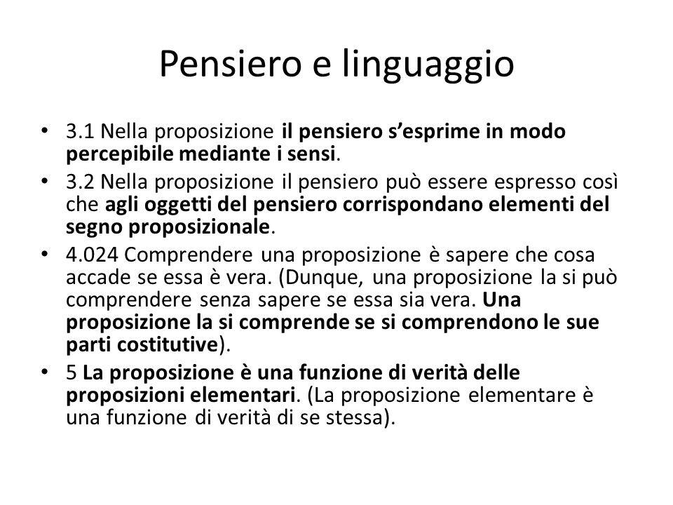 Pensiero e linguaggio 3.1 Nella proposizione il pensiero s'esprime in modo percepibile mediante i sensi.