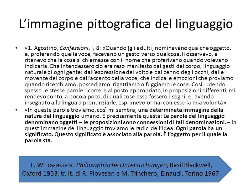 L'immagine pittografica del linguaggio