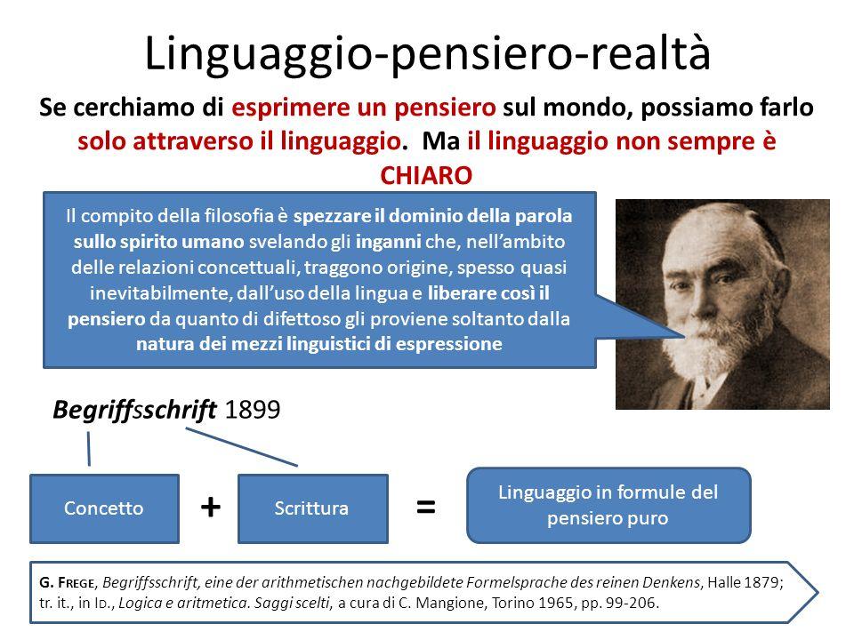 Linguaggio-pensiero-realtà