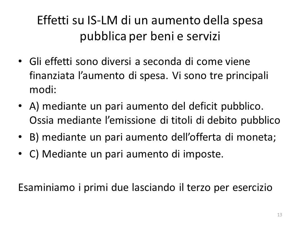 Effetti su IS-LM di un aumento della spesa pubblica per beni e servizi