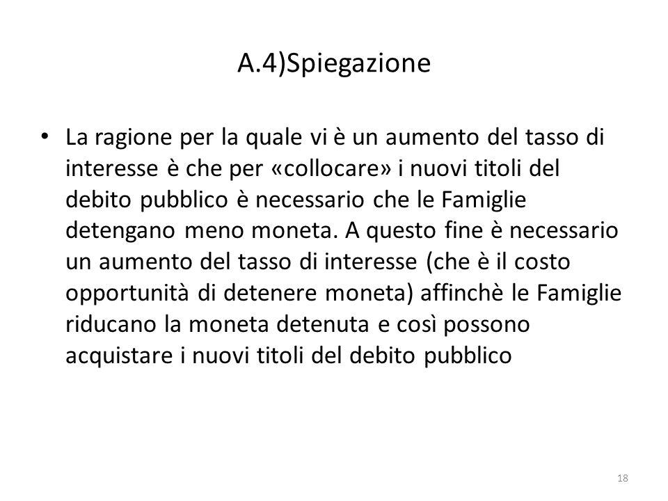 A.4)Spiegazione