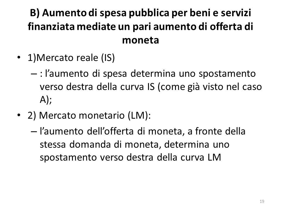 B) Aumento di spesa pubblica per beni e servizi finanziata mediate un pari aumento di offerta di moneta