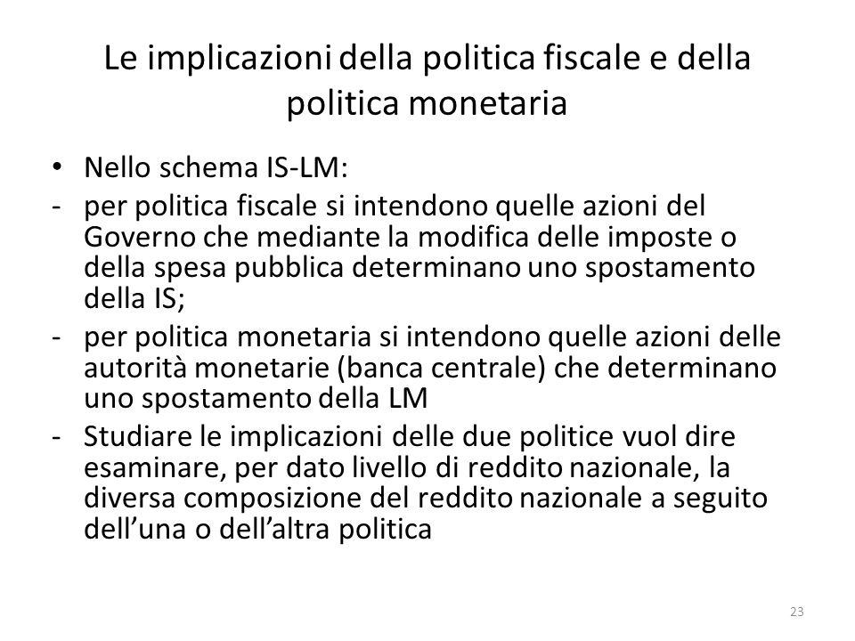Le implicazioni della politica fiscale e della politica monetaria