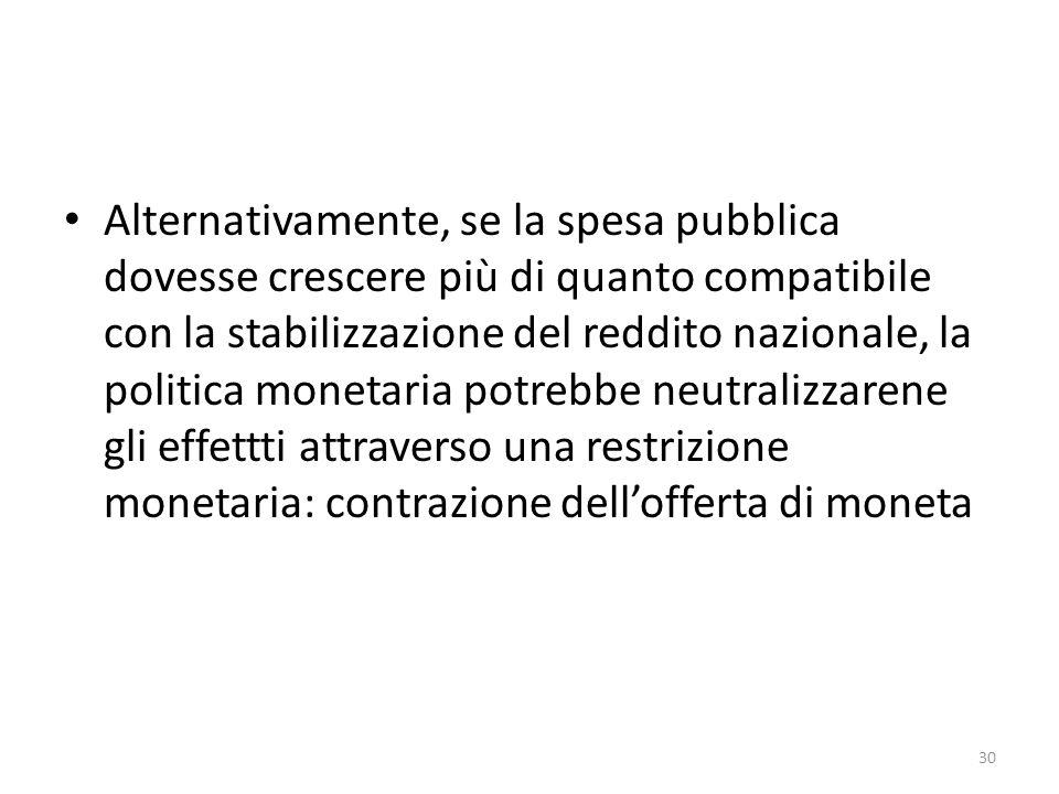Alternativamente, se la spesa pubblica dovesse crescere più di quanto compatibile con la stabilizzazione del reddito nazionale, la politica monetaria potrebbe neutralizzarene gli effettti attraverso una restrizione monetaria: contrazione dell'offerta di moneta