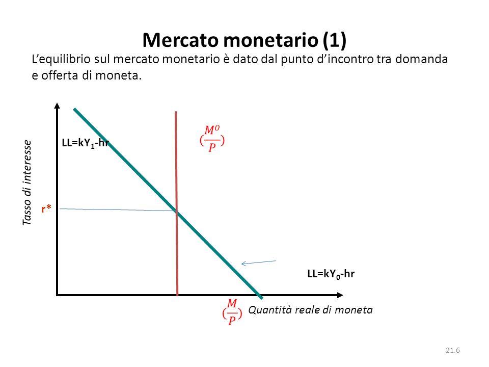 Mercato monetario (1) L'equilibrio sul mercato monetario è dato dal punto d'incontro tra domanda e offerta di moneta.