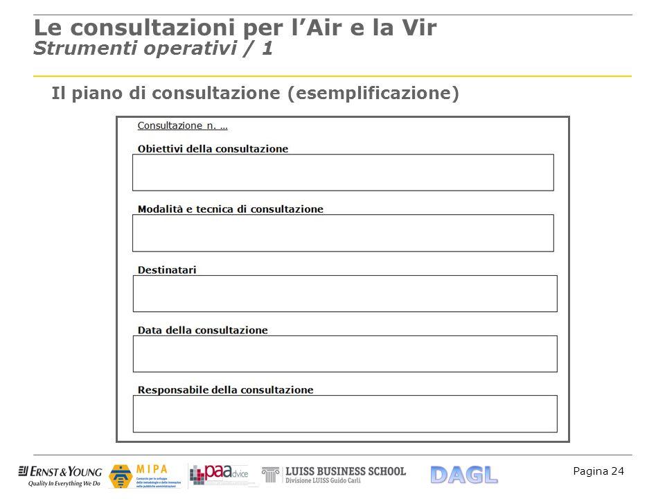 Le consultazioni per l'Air e la Vir Strumenti operativi / 1