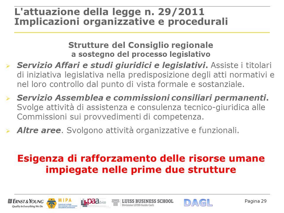 Strutture del Consiglio regionale a sostegno del processo legislativo