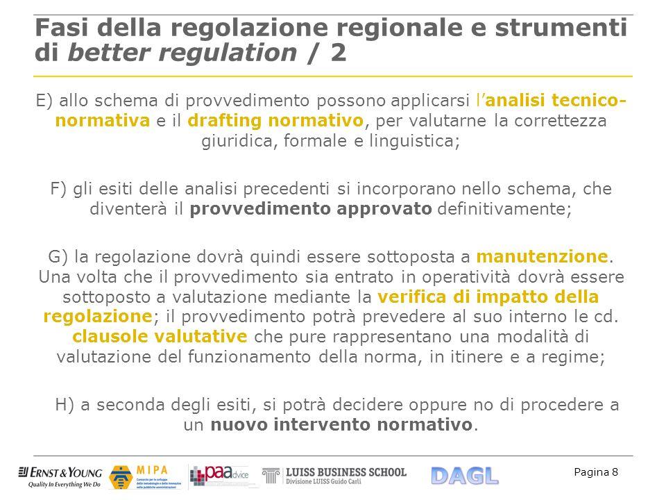 Fasi della regolazione regionale e strumenti di better regulation / 2