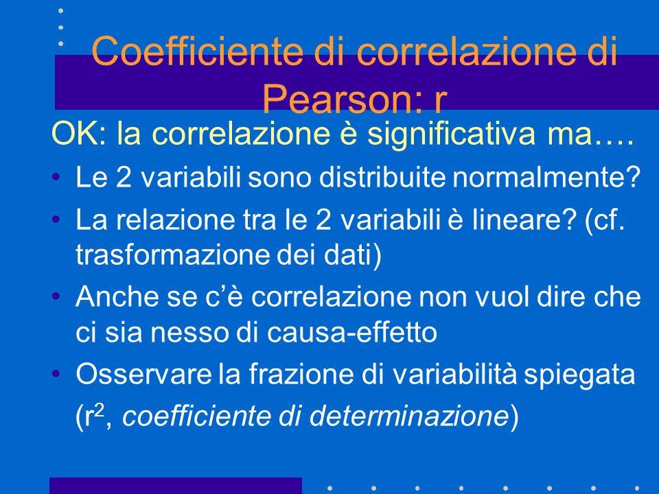 Coefficiente di correlazione di Pearson: r